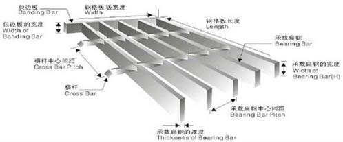 Steel Grating Welded Wire Mesh Panel Welded Wire Mesh